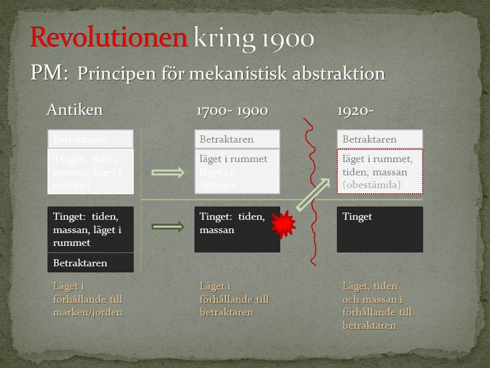 Revolutionen kring 1900 PM: Principen för mekanistisk abstraktion