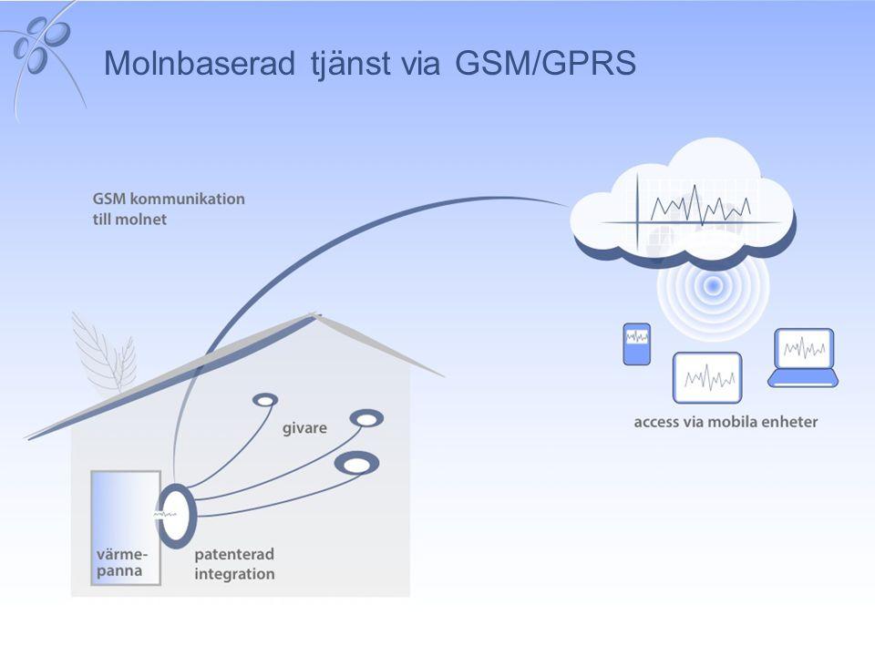 Molnbaserad tjänst via GSM/GPRS