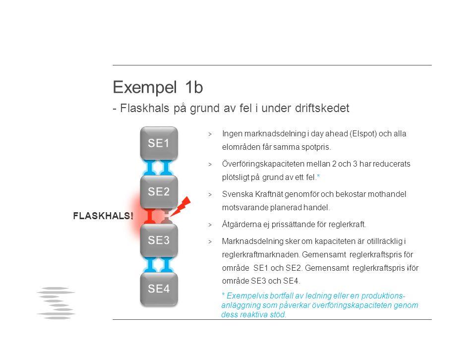 Exempel 1b - Flaskhals på grund av fel i under driftskedet