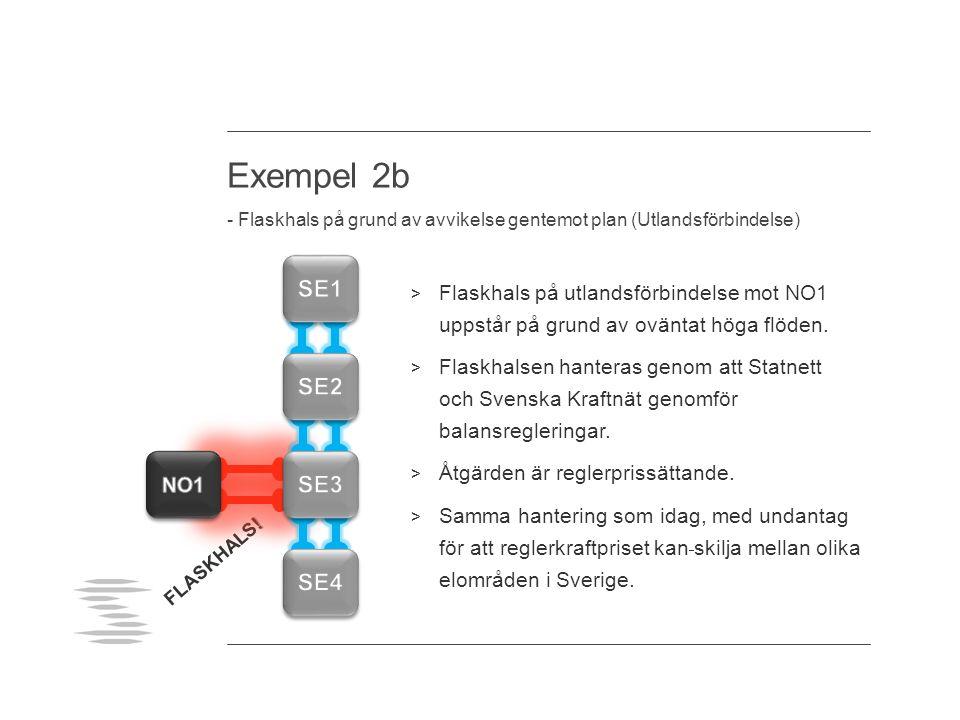 Exempel 2b - Flaskhals på grund av avvikelse gentemot plan (Utlandsförbindelse)