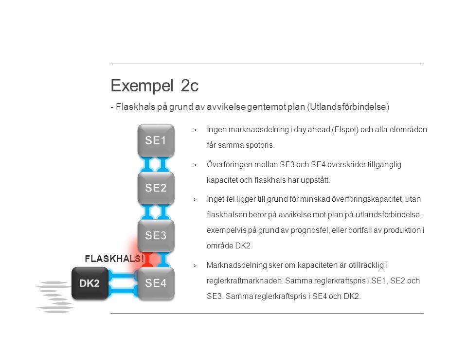 Exempel 2c - Flaskhals på grund av avvikelse gentemot plan (Utlandsförbindelse)