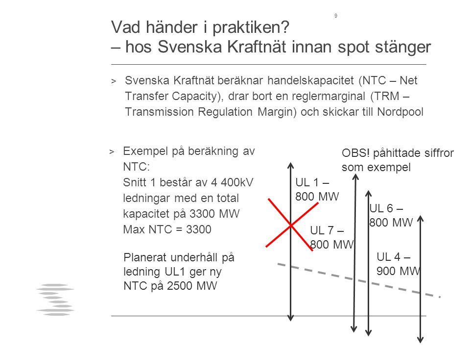 Vad händer i praktiken – hos Svenska Kraftnät innan spot stänger