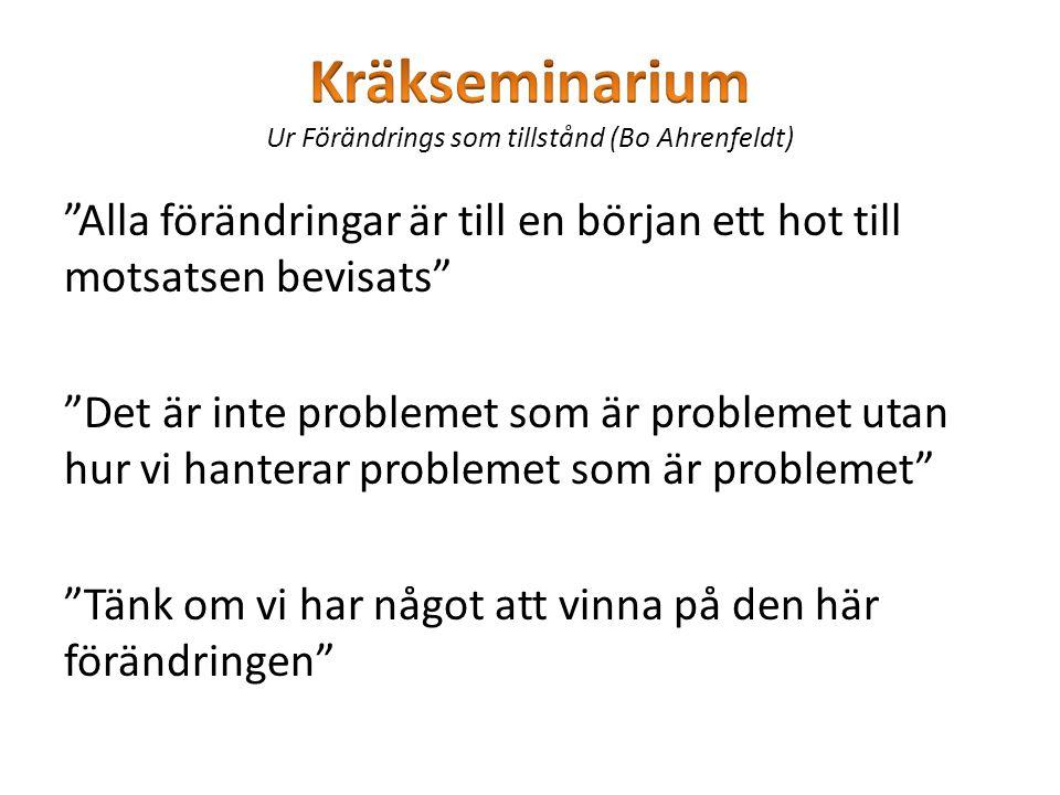Kräkseminarium Ur Förändrings som tillstånd (Bo Ahrenfeldt)