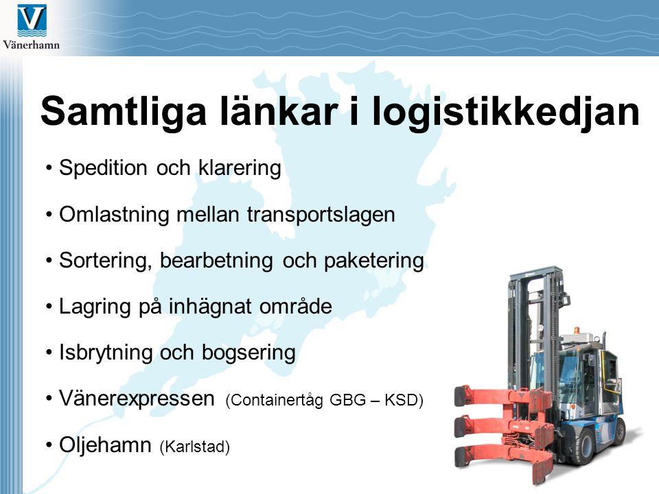 Samtliga länkar i logistikkedjan