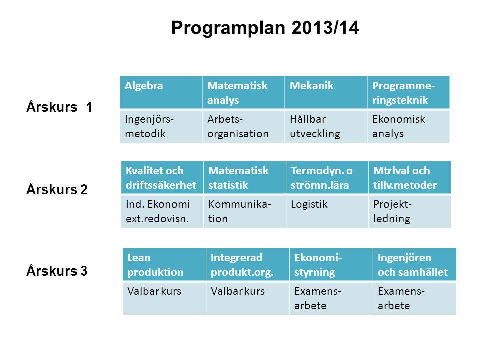 Programplan 2013/14 Årskurs 1 Årskurs 2 Årskurs 3 Algebra