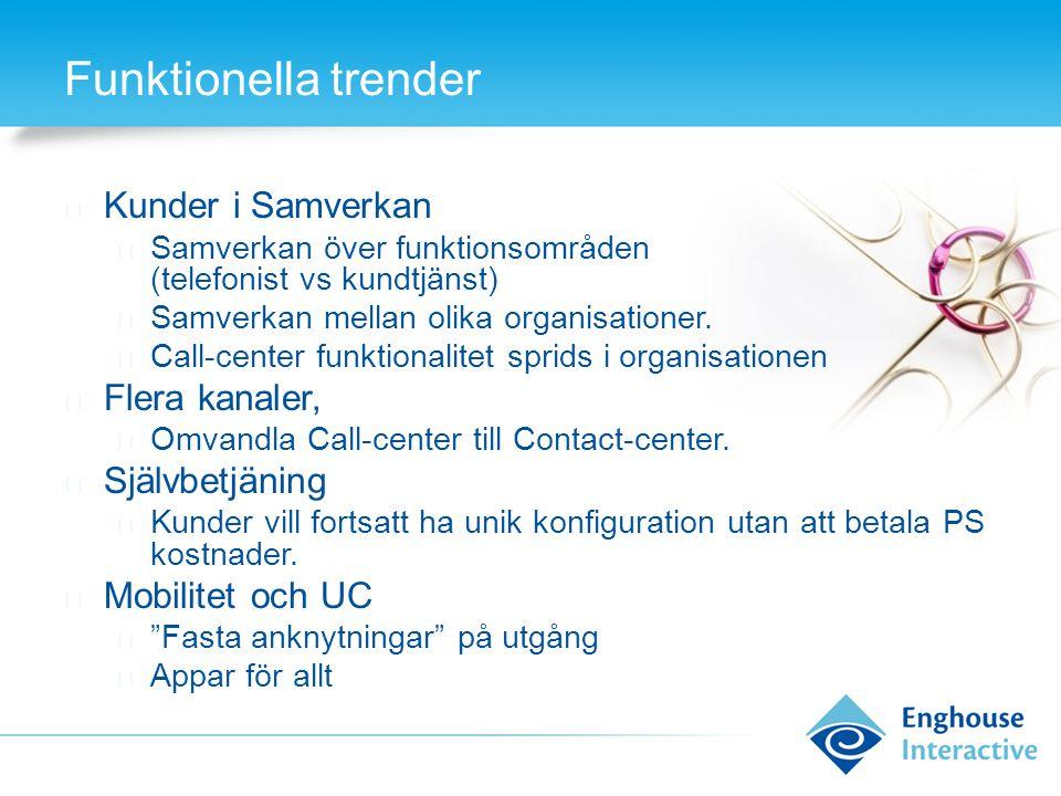 Funktionella trender Kunder i Samverkan Flera kanaler, Självbetjäning