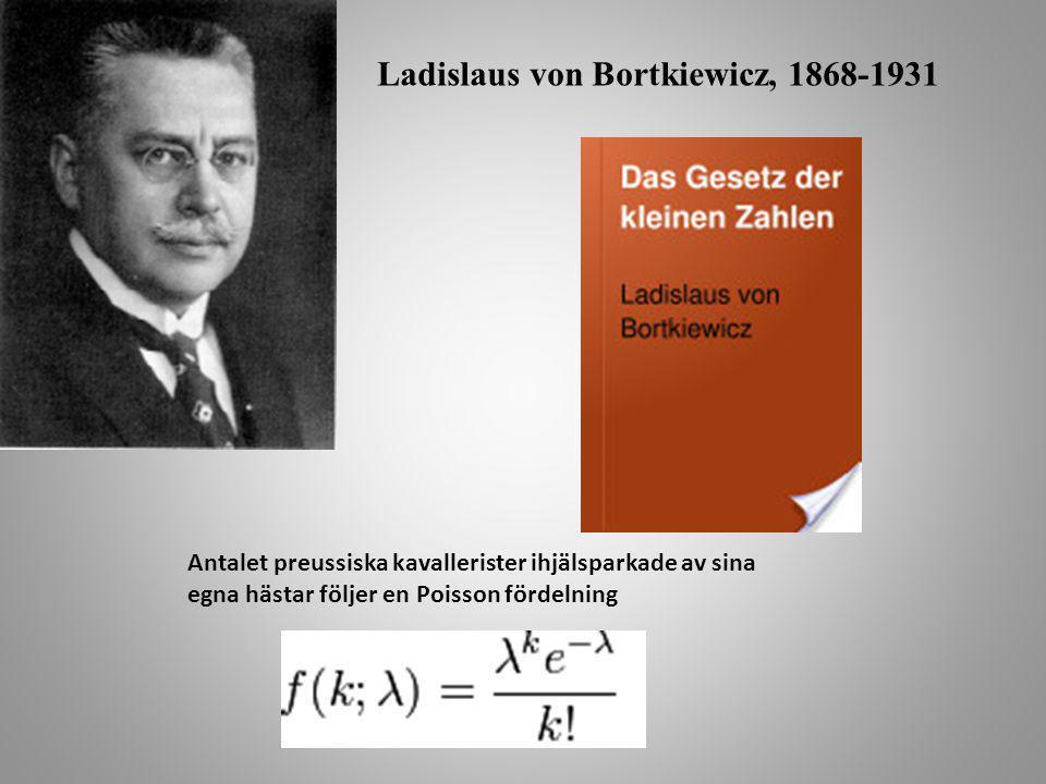 Ladislaus von Bortkiewicz, 1868-1931