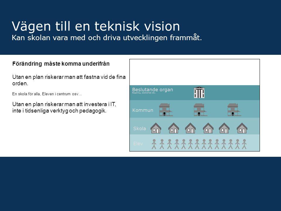 Vägen till en teknisk vision