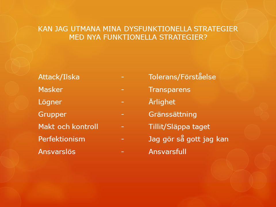 Attack/Ilska - Tolerans/Förståelse Masker - Transparens
