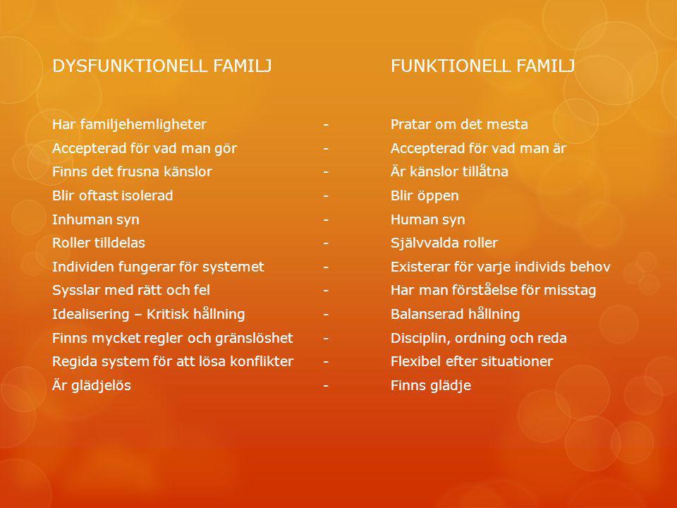 DYSFUNKTIONELL FAMILJ FUNKTIONELL FAMILJ