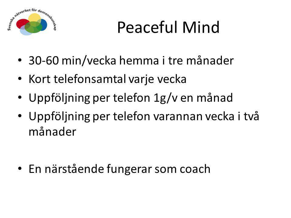 Peaceful Mind 30-60 min/vecka hemma i tre månader
