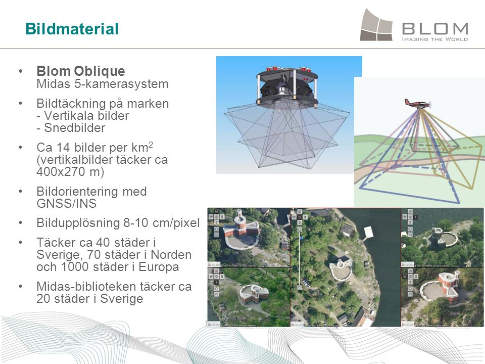 Bildmaterial Blom Oblique Midas 5-kamerasystem