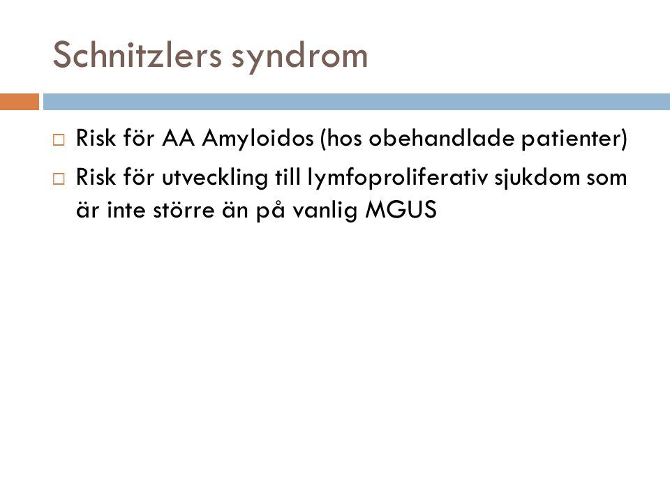 Schnitzlers syndrom Risk för AA Amyloidos (hos obehandlade patienter)
