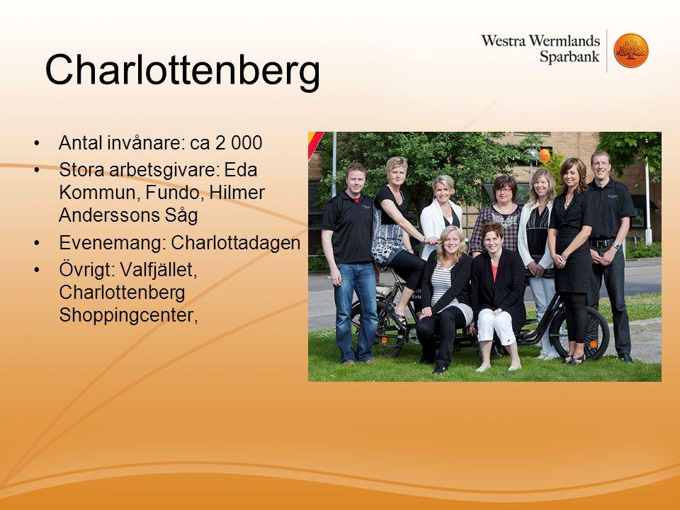 Charlottenberg Antal invånare: ca 2 000