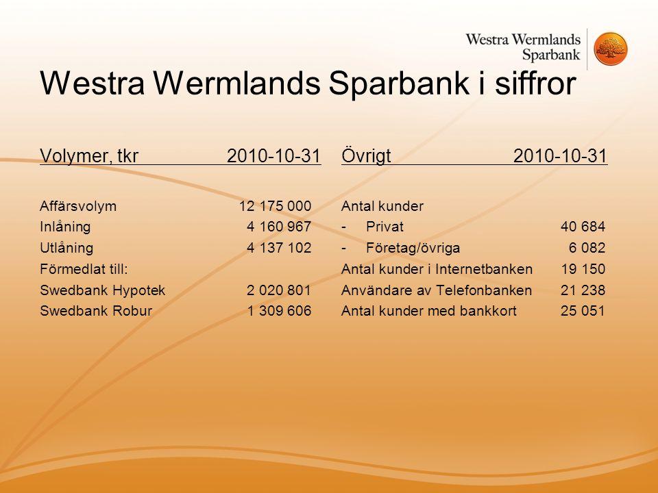 Westra Wermlands Sparbank i siffror