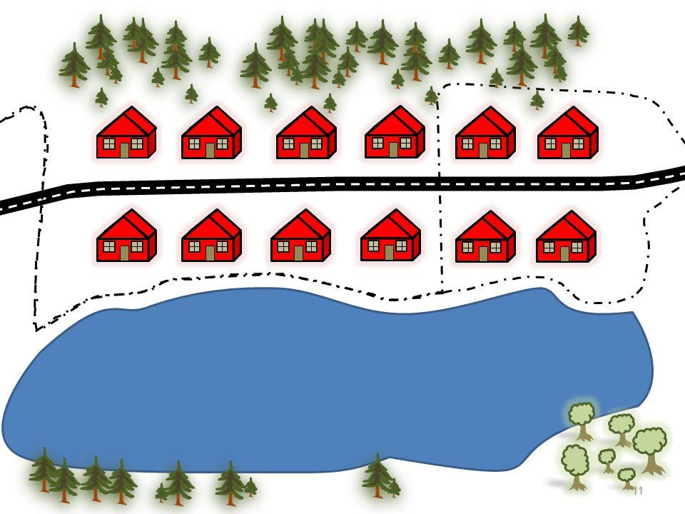Exempel på ianspråktagen mark som särskilt skäl i strandskyddsdispensärende; Marken direkt till höger om villabebyggelsen kan anses ianspråktagen i och med att marken intill är bebyggd.