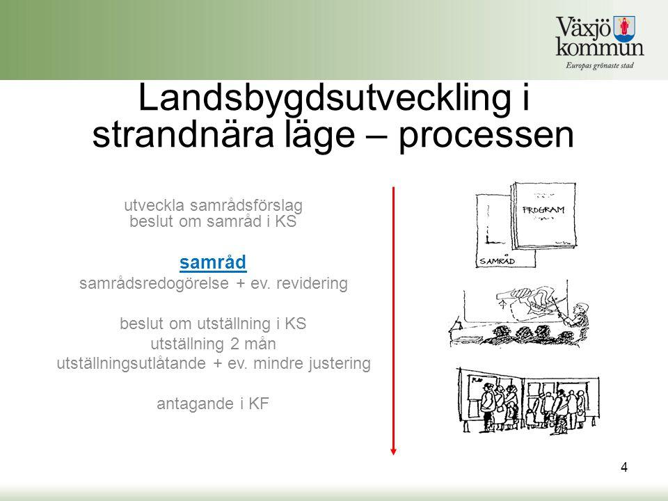Landsbygdsutveckling i strandnära läge – processen