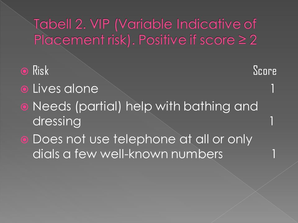 Tabell 2. VIP (Variable Indicative of Placement risk)