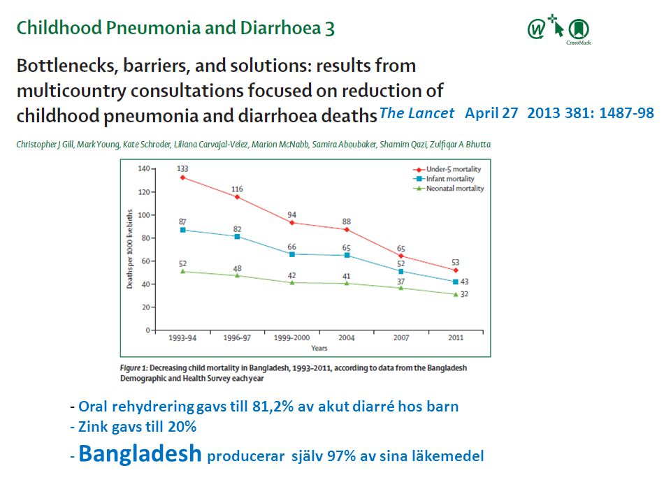 The Lancet April 27 2013 381: 1487-98 Oral rehydrering gavs till 81,2% av akut diarré hos barn. Zink gavs till 20%