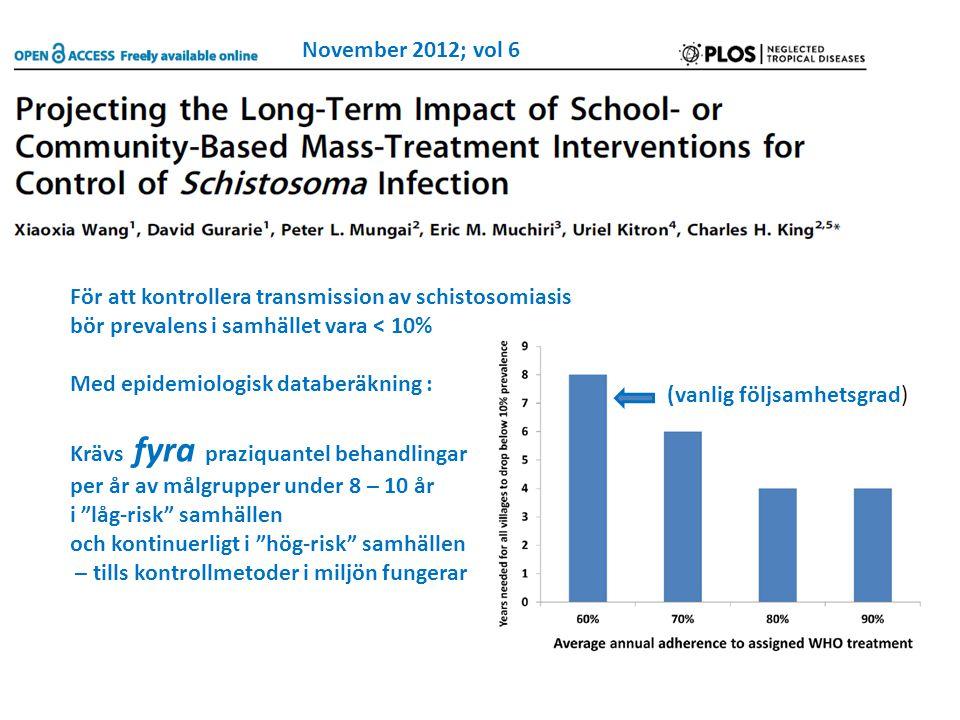 November 2012; vol 6 För att kontrollera transmission av schistosomiasis. bör prevalens i samhället vara < 10%