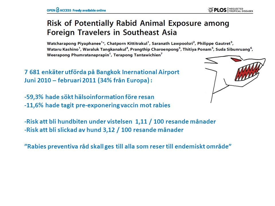 7 681 enkäter utförda på Bangkok Inernational Airport