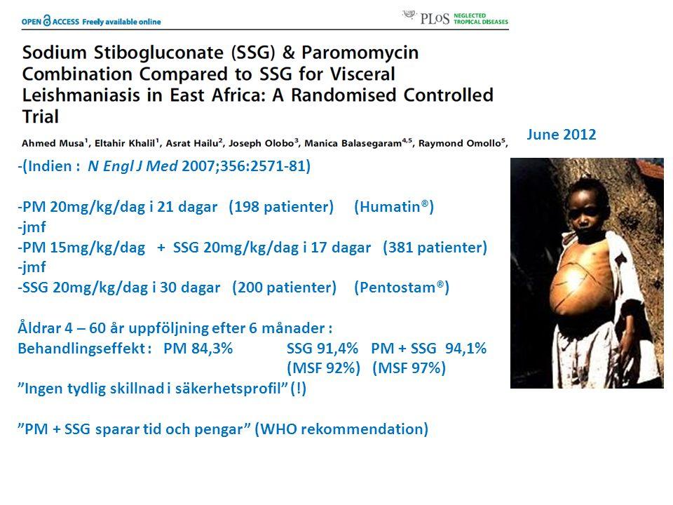 June 2012 (Indien : N Engl J Med 2007;356:2571-81) PM 20mg/kg/dag i 21 dagar (198 patienter) (Humatin®)