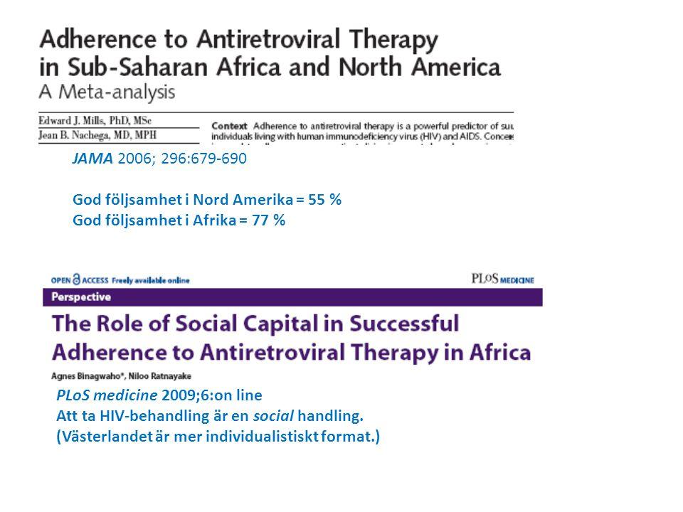 JAMA 2006; 296:679-690 God följsamhet i Nord Amerika = 55 % God följsamhet i Afrika = 77 % PLoS medicine 2009;6:on line.