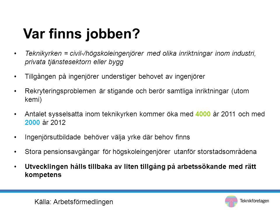 Var finns jobben Teknikyrken = civil-/högskoleingenjörer med olika inriktningar inom industri, privata tjänstesektorn eller bygg.