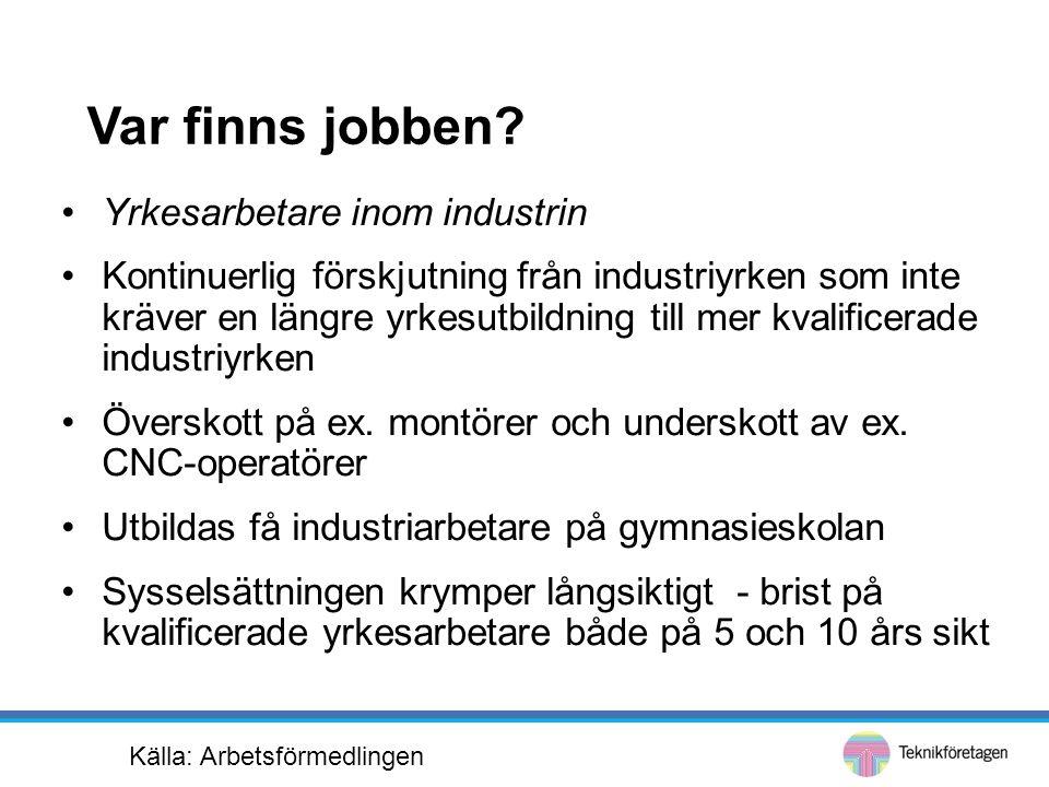 Var finns jobben Yrkesarbetare inom industrin