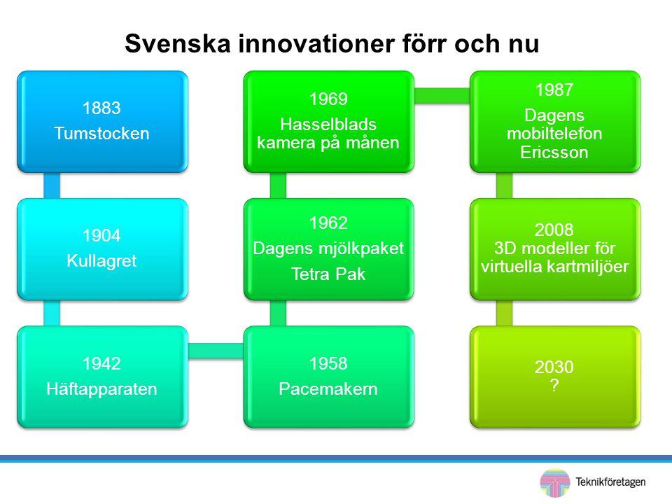 Svenska innovationer förr och nu