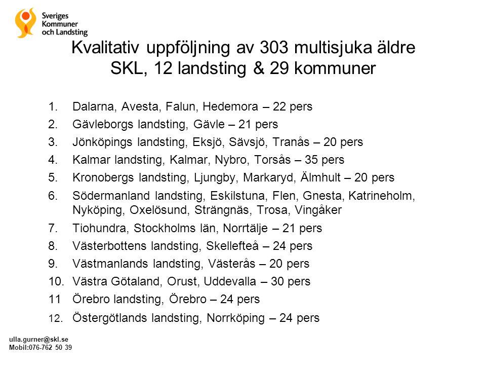Kvalitativ uppföljning av 303 multisjuka äldre SKL, 12 landsting & 29 kommuner