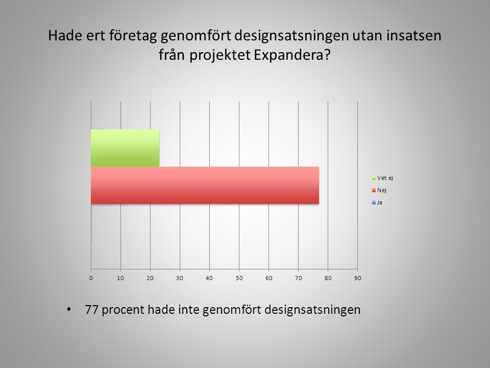 Hade ert företag genomfört designsatsningen utan insatsen från projektet Expandera