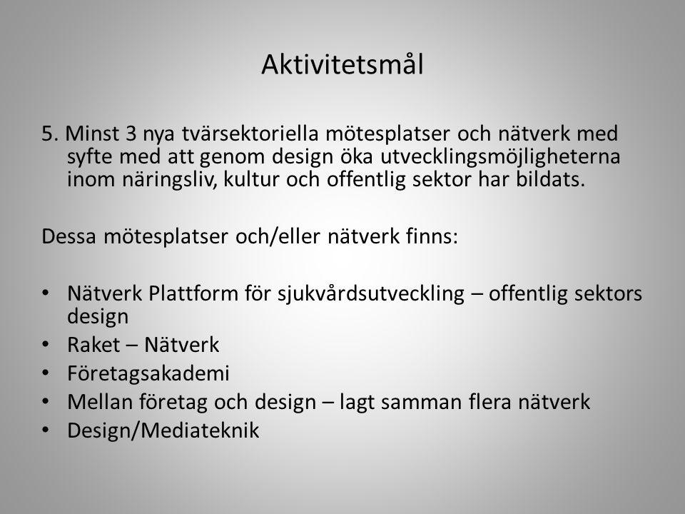 Aktivitetsmål
