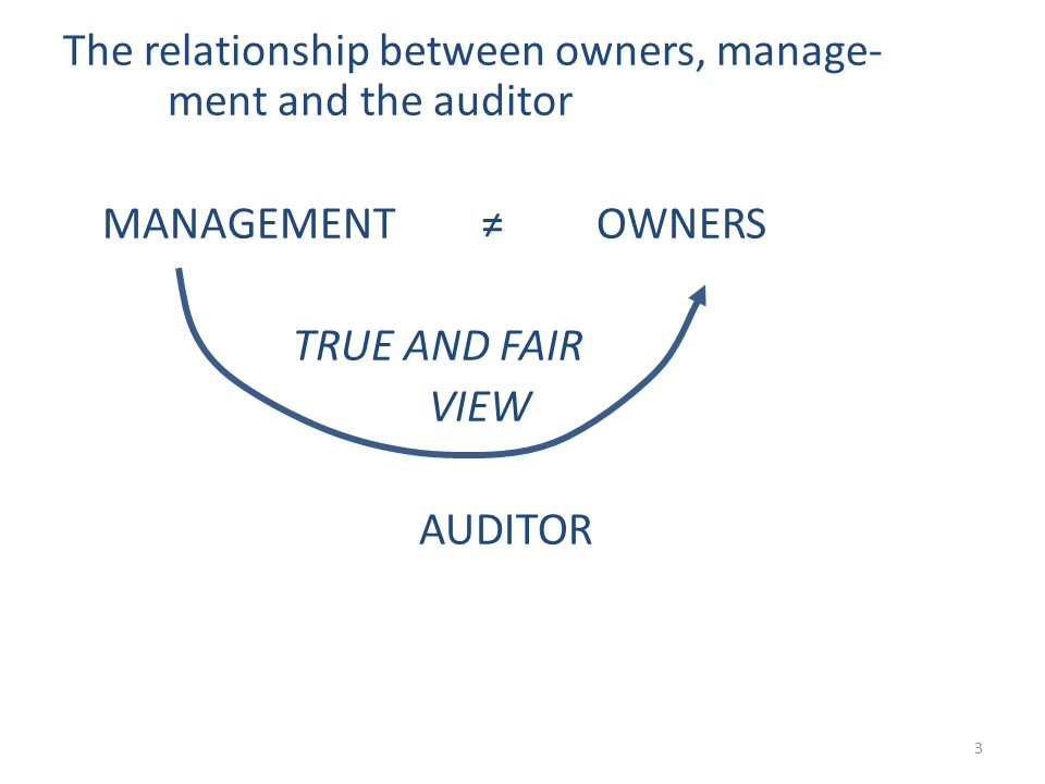 The relationship between owners, manage- ment and the auditor MANAGEMENT ≠ OWNERS TRUE AND FAIR VIEW AUDITOR