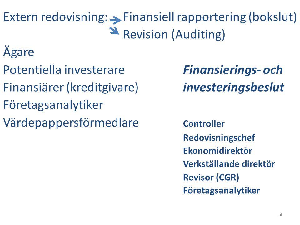 Extern redovisning: Finansiell rapportering (bokslut)