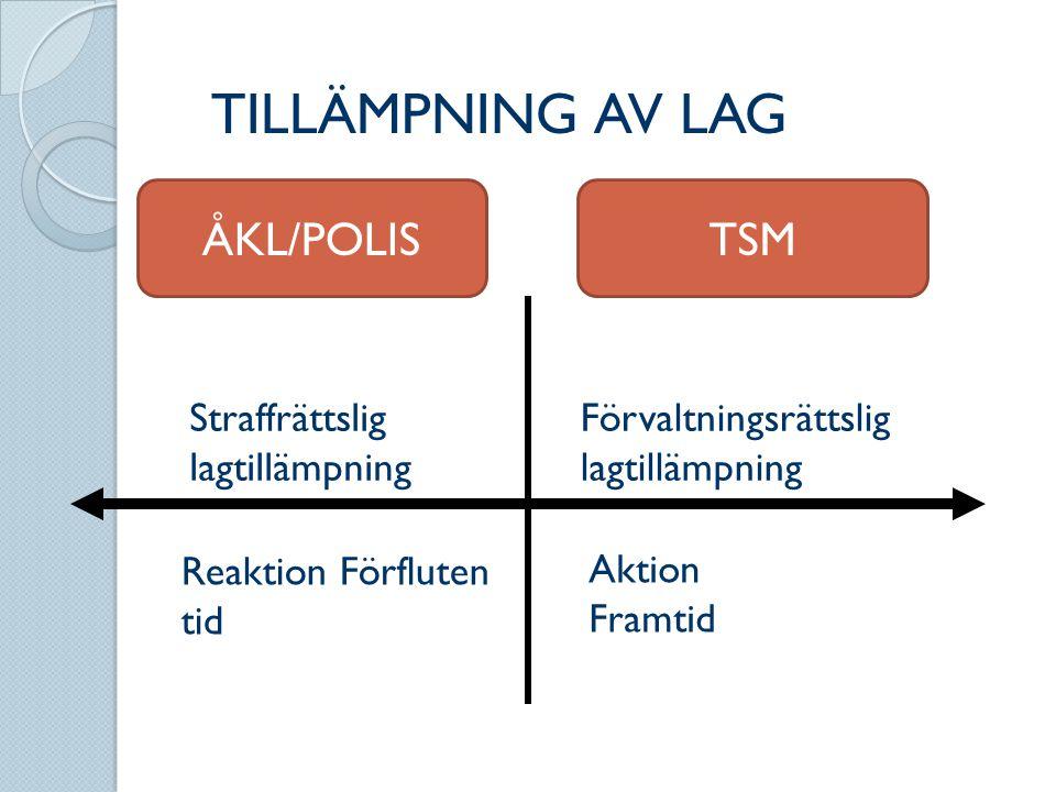 TILLÄMPNING AV LAG ÅKL/POLIS TSM Straffrättslig lagtillämpning