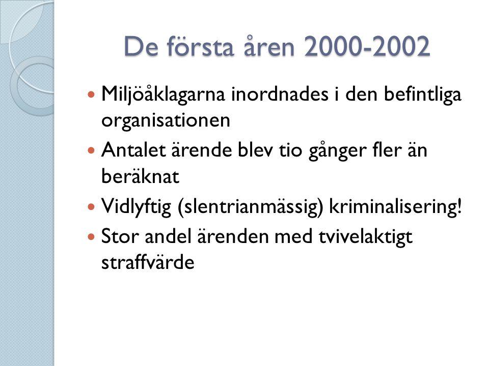 De första åren 2000-2002 Miljöåklagarna inordnades i den befintliga organisationen. Antalet ärende blev tio gånger fler än beräknat.