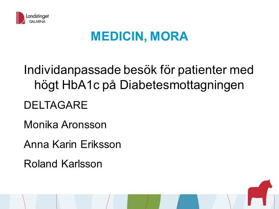 MEDICIN, MORA Individanpassade besök för patienter med högt HbA1c på Diabetesmottagningen. DELTAGARE.