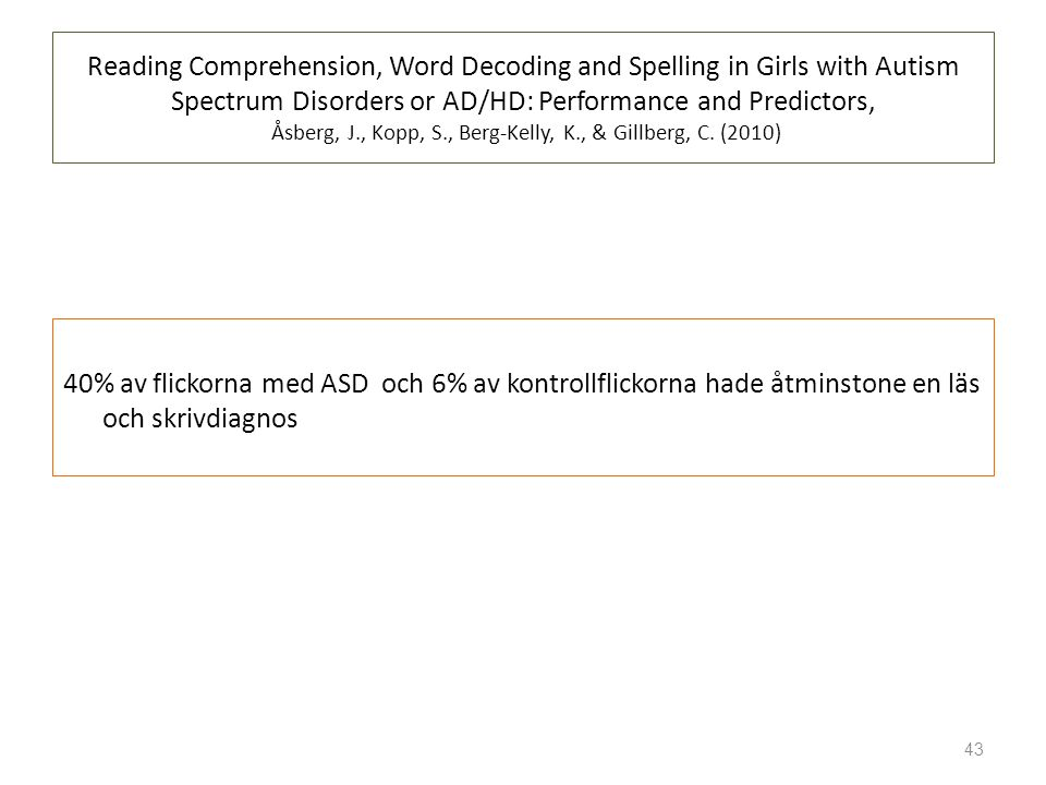 Reading Comprehension, Word Decoding and Spelling in Girls with Autism Spectrum Disorders or AD/HD: Performance and Predictors, Åsberg, J., Kopp, S., Berg-Kelly, K., & Gillberg, C. (2010)