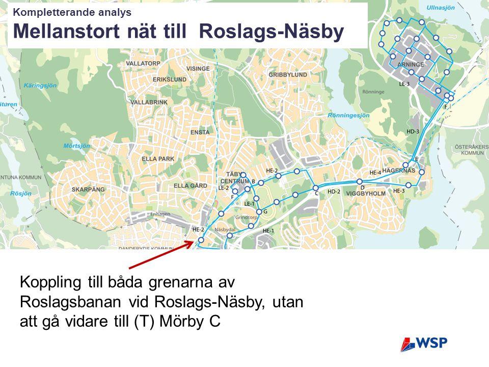 Mellanstort nät till Roslags-Näsby