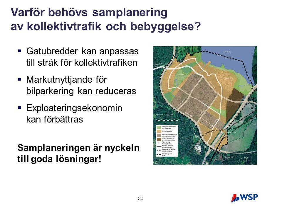 Varför behövs samplanering av kollektivtrafik och bebyggelse