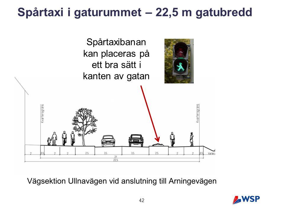 Spårtaxibanan kan placeras på ett bra sätt i kanten av gatan