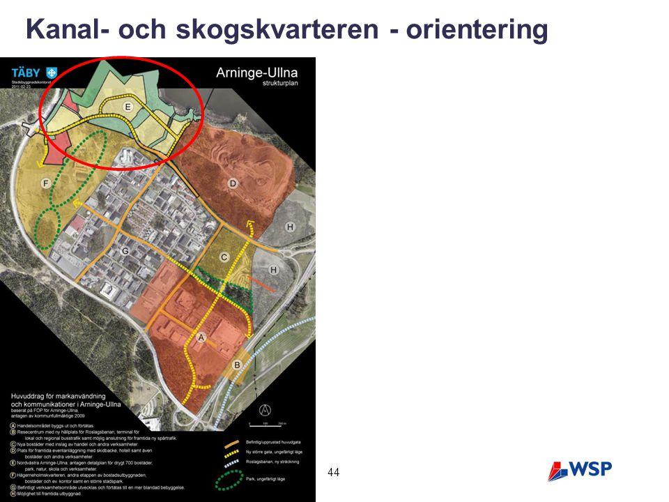 Kanal- och skogskvarteren - orientering