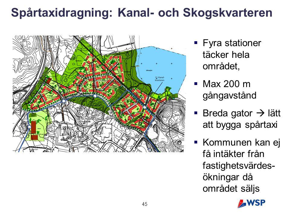Spårtaxidragning: Kanal- och Skogskvarteren