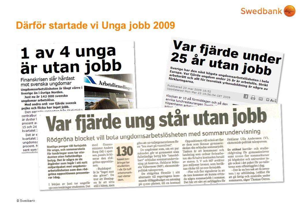 Därför startade vi Unga jobb 2009