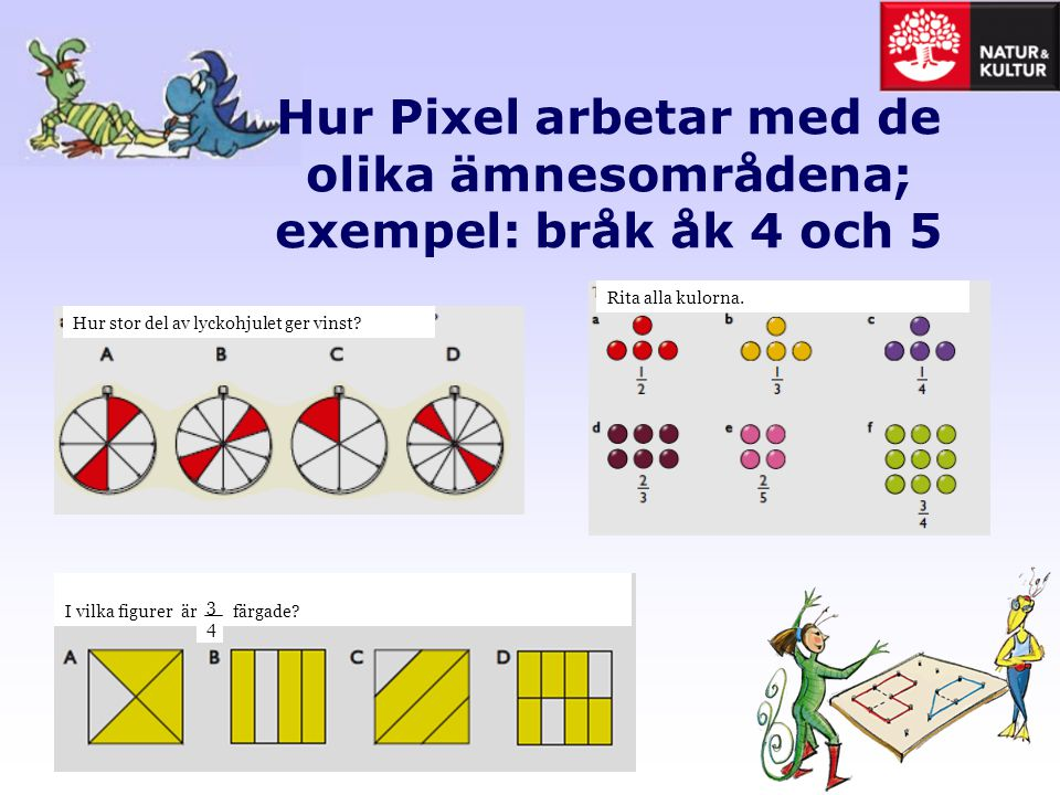 Hur Pixel arbetar med de olika ämnesområdena; exempel: bråk åk 4 och 5