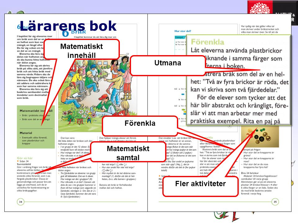 Lärarens bok Matematiskt innehåll Utmana Förenkla Matematiskt samtal