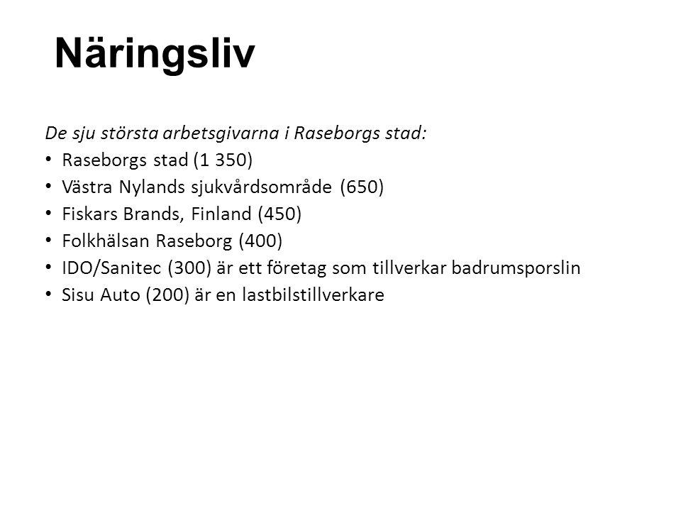 Näringsliv De sju största arbetsgivarna i Raseborgs stad: