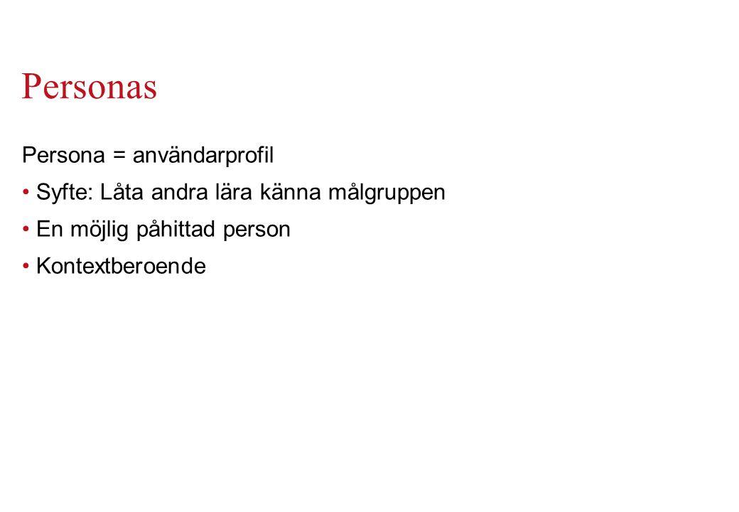 Personas Persona = användarprofil