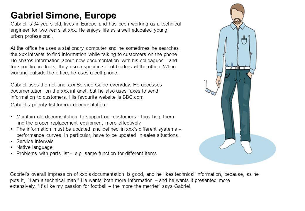 Gabriel Simone, Europe